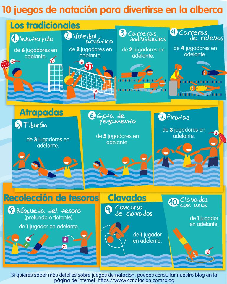 10 juegos de natación para divertirse en la alberca